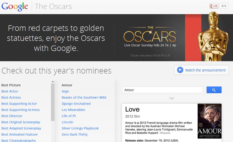 Google предсказывает победителей «Оскара»