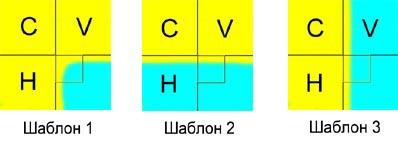 Grid Tiling: смешение нескольких тайлов