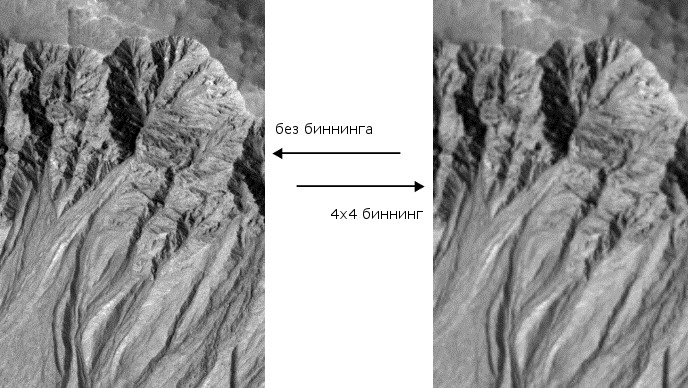 HiRISE или как фотографируют Марс с орбиты