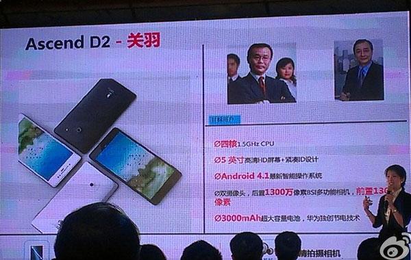 Huawei Ascend D2: слайд со спецификациями