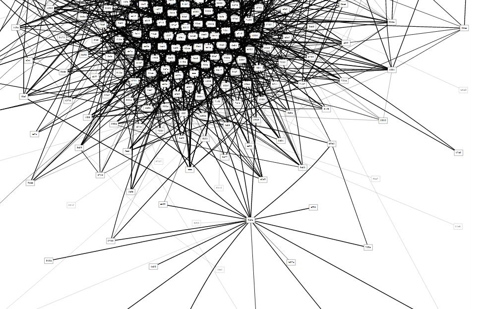 Hyperboria: Маршрутизация