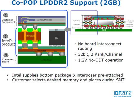 IDF 2012: платформа Clover Trail, спроектированная специально для планшетов с Windows 8