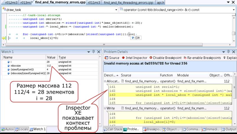Intel® Inspector XE 2013: автоматическая верификация и отладка в реальном времени