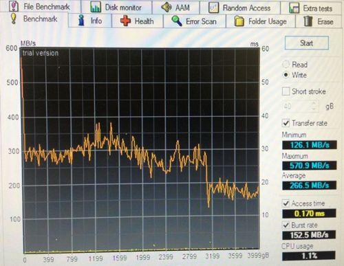 LSI Nytro MegaRAID NMR8100 4i в деле