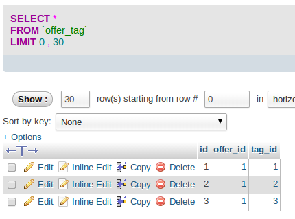 Pivot table offer to tag