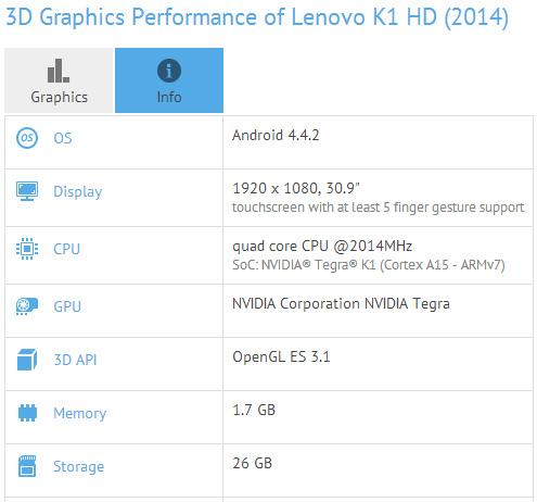 Lenovo K1 HD, спецификации