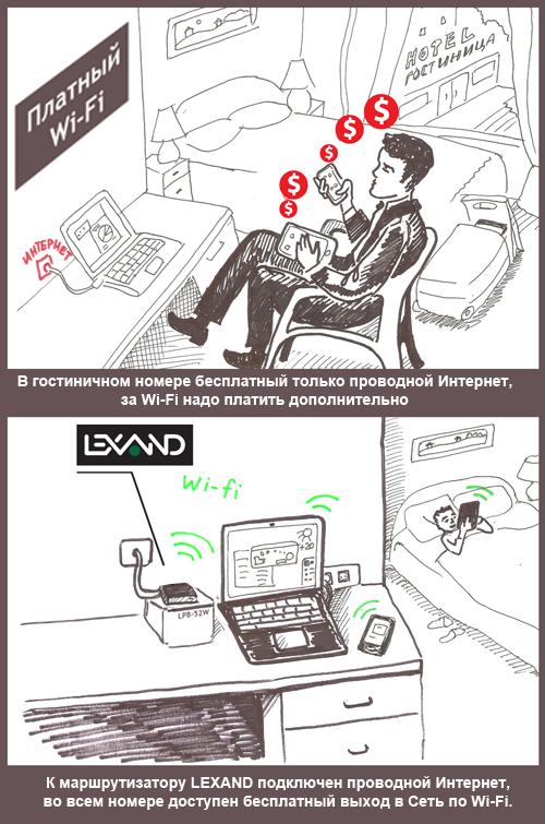 Lexand LPB 78W: роутер и «розетка» на дачу и в путешествия