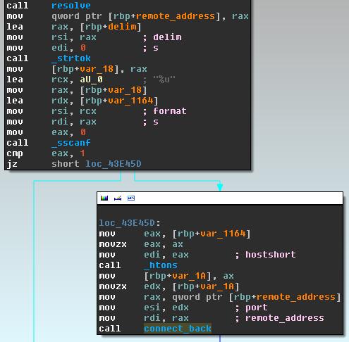 Linux/Cdorked.A: веб серверы под управлением Lighttpd и nginx под угрозой