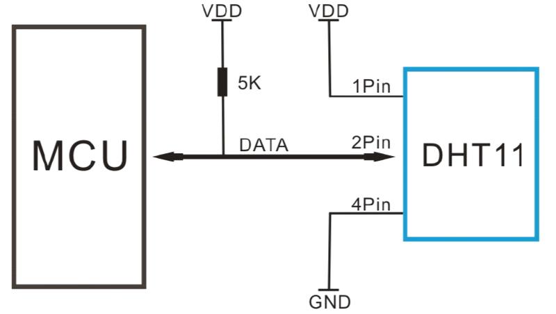 MSP430 LaunchPad и DHT11
