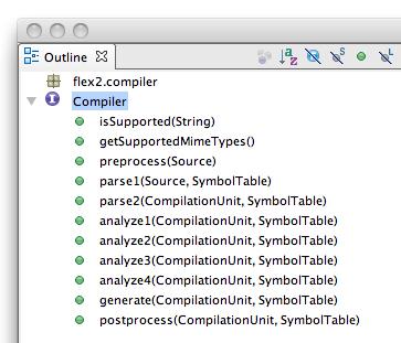 MXML компилятор. Часть 3. Разбираемся в работе Flex компилятора
