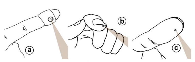 Magic Finger превращает любую поверхность в сенсорный интерфейс