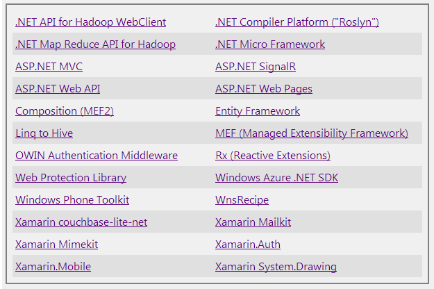 Microsoft раскрыла исходный код компилятора С#