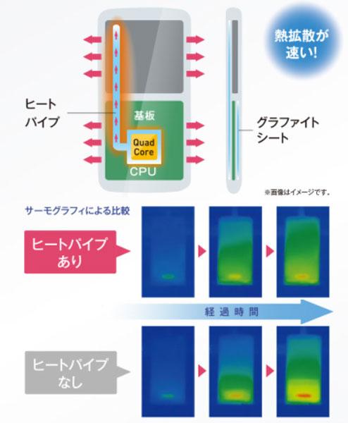 Габариты NEC Medias X — 138 х 67 х 8,5 мм, масса — 136 г