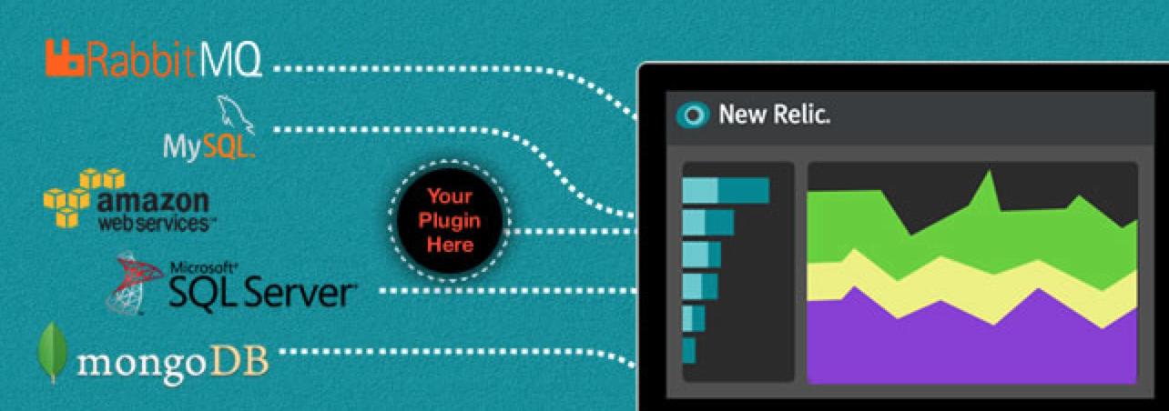 NewRelic открывает бесплатный доступ к своей новой SaaS платформе мониторинга