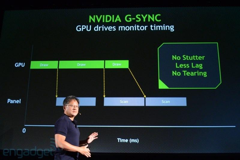 Nvidia представила технологию G Sync: плата, встраиваемая в мониторы, должна избавить их от разрыва и пропуска кадров