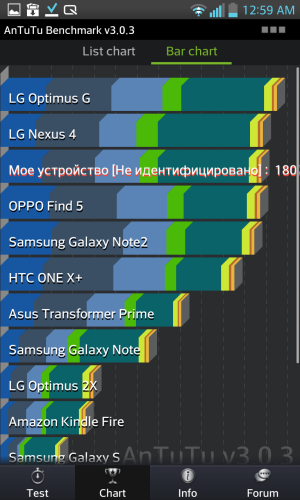 Optimus G — 720p флагман