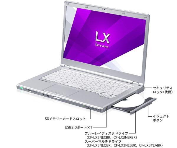 Panasonic LX
