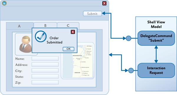 Использование объекта взаимодействия запрос для взаимодействия с пользователем