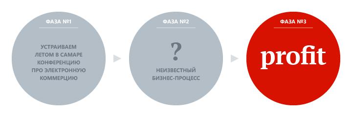 habr-1