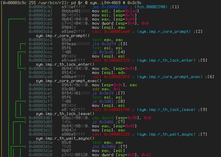 Radare2 собирает денежные средства на проведение своего Summer of Code