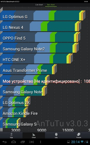 Ramos W41 — 4 х ядерный планшет по доступной цене