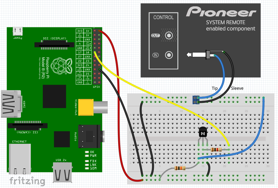 RaspberryPi + Pioneer System Remote