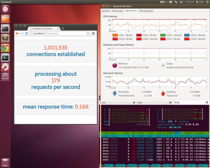 Ruby — обрабатываем миллион одновременных соединений