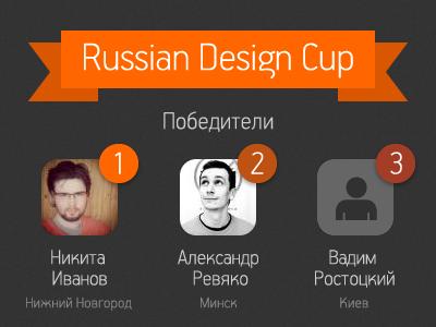 Russian Design Cup: итоги, отзывы, впечатления