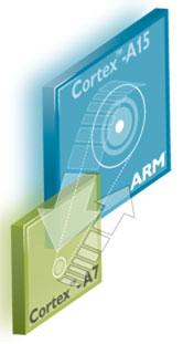 В основе новой однокристальной системы Samsung лежит концепция ARM big.LITTLE