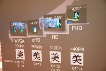 Samsung начинает массовый выпуск панелей AMOLED размером 4,99 дюйма и разрешением Full HD