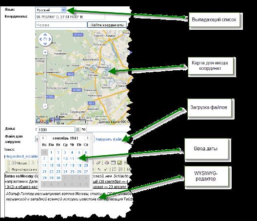 Semantic Forms для MediaWiki