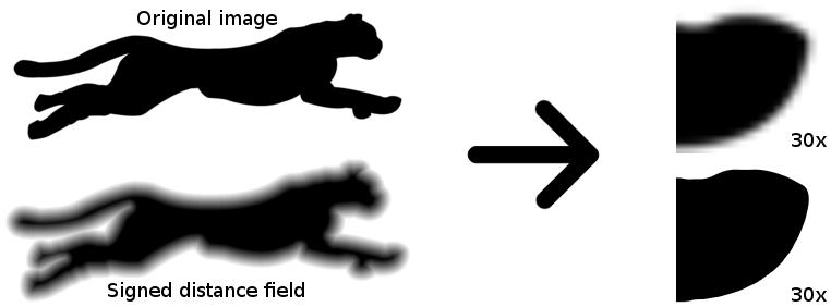 Signed Distance Field или как сделать из растра вектор