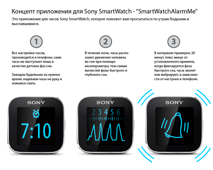 Sony smartwatch шпаргалки