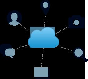 Titanium Cloud Service: отправка писем без вызова email dialog