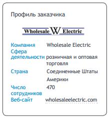 Wholesale Electric: Хьюстон, у нас нет проблем
