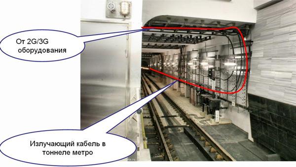 Wi Fi в метро: смотрите на кабель в стене туннеля