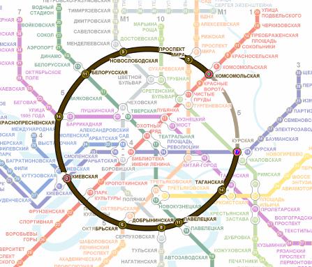 Wifi на кольцевой линии московского метро — экспресс тест