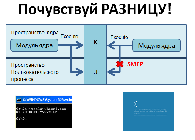 Windows 8 – да будет SMEP!