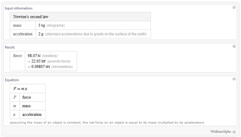 Wolfram Mathematica: преодолевая порог вхождения