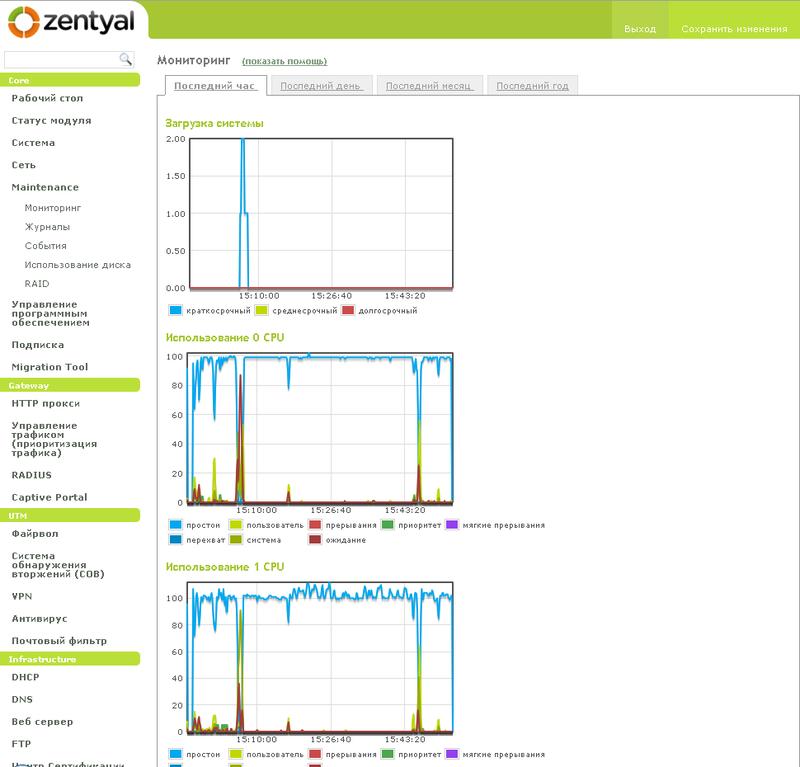 Zentyal — сервер all in one для SMB