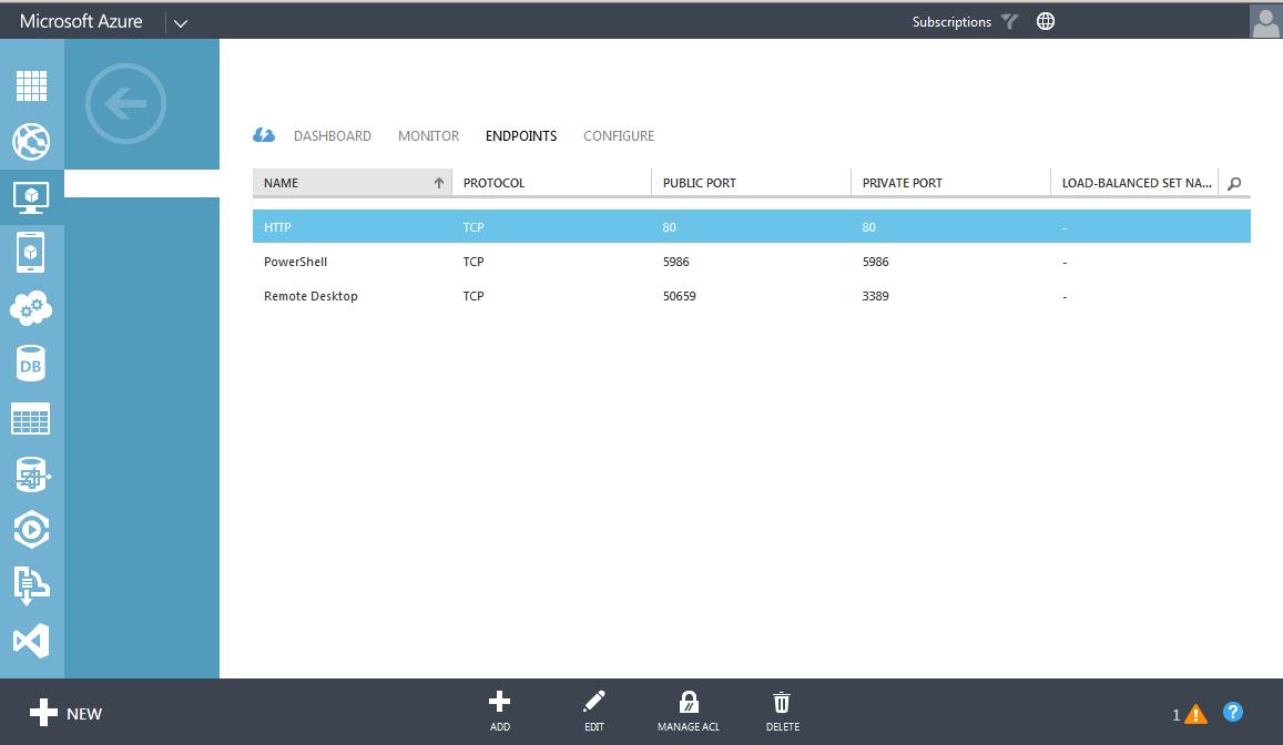 Zero Downtime Upgrade для приложения в Microsoft Azure. Часть 2: IaaS