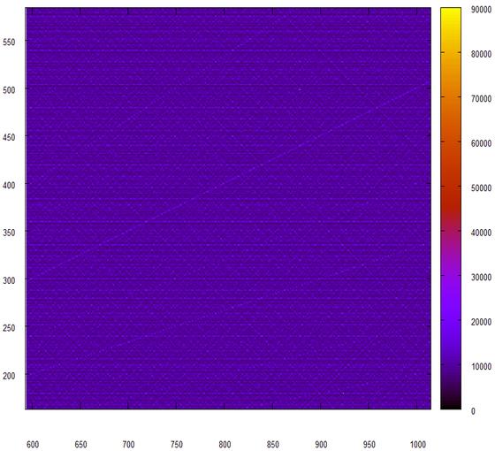 Анализируем числовые последовательности