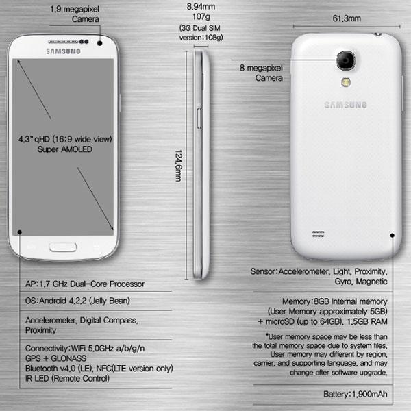 Предусмотрен выпуск двух цветовых вариантов S4 mini — белого и черного