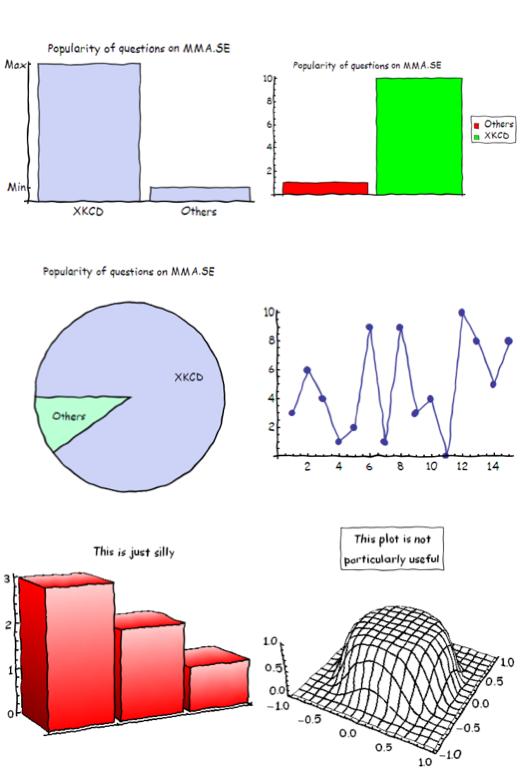 Автоматизация xkcd: Превращение серьёзного в забавное
