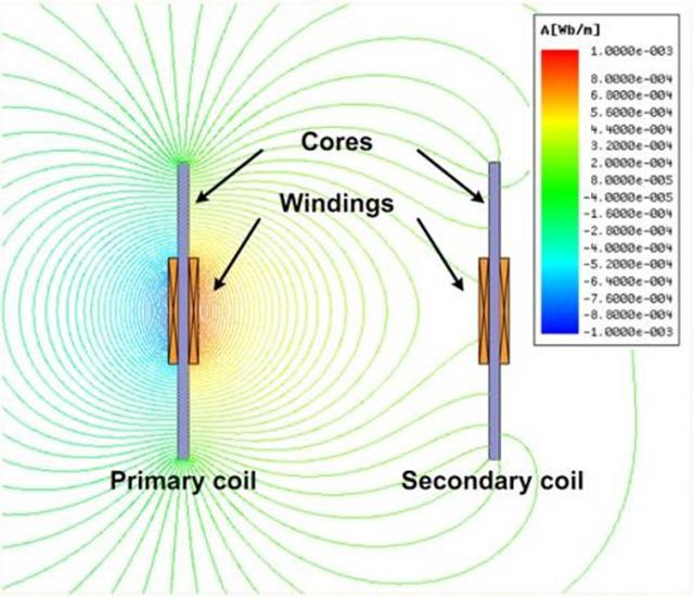 Беспроводная передача энергии на 5 метров