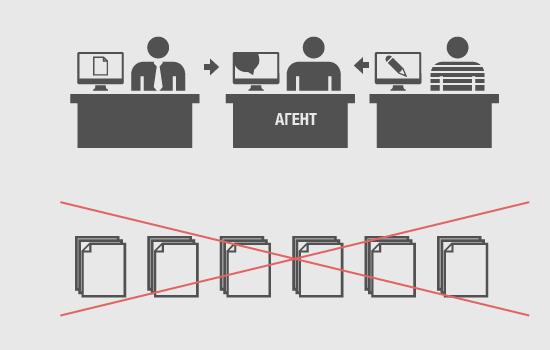 Бухгалтерия посредника в интернете, или агентский договор