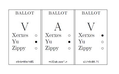 Честные выборы. Слово криптографам