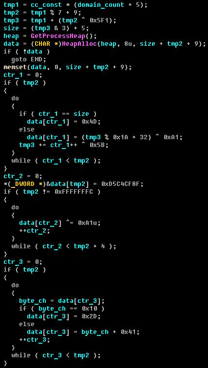 Что общего у Win32/Redyms и TDL4?