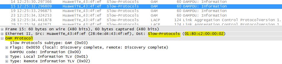 Что такое Slow Protocols