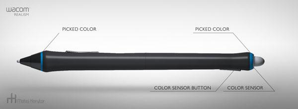 Цифровая ручка Wacom сканирует окружающие предметы